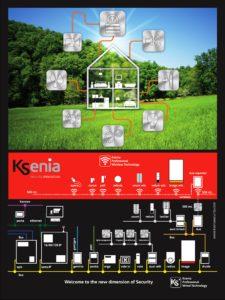 Sistema Ksenia schema